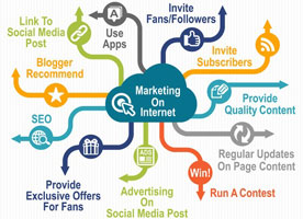 Internet marketing social media graphic